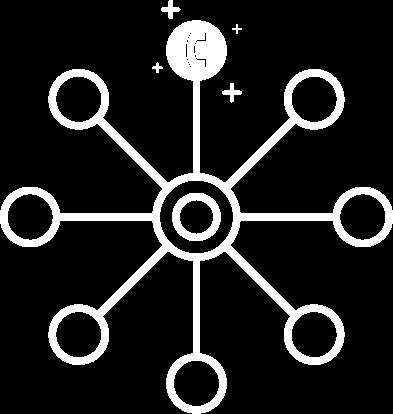 API PABX